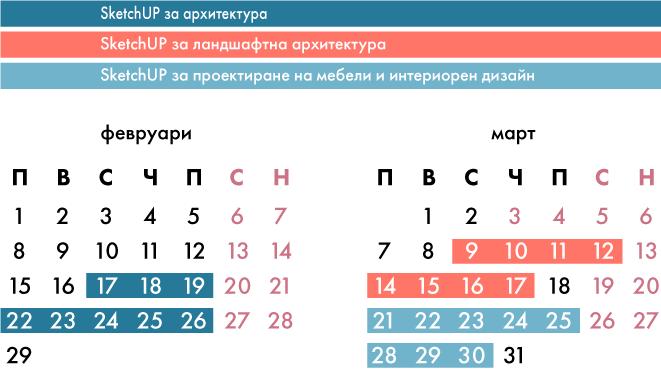 Календар на курсовете